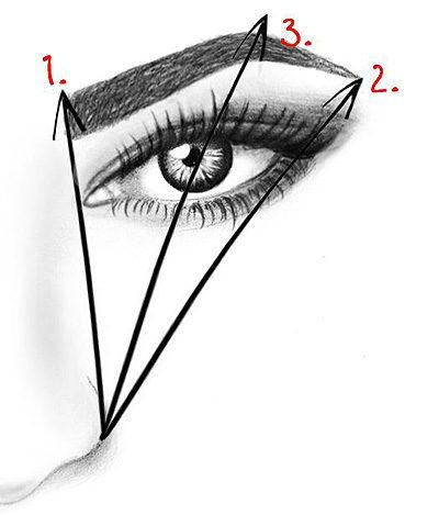 схема щипания бровей