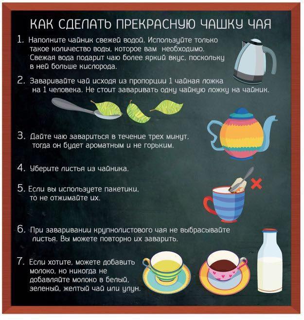 Поэтапное как сделать чай
