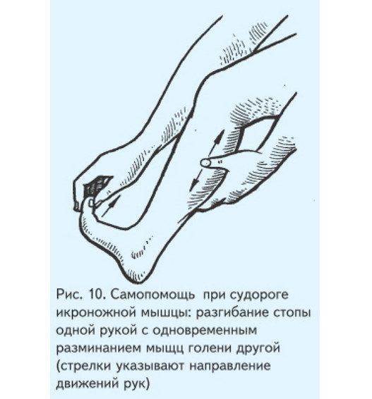 Что делать при судороге на руке пальца