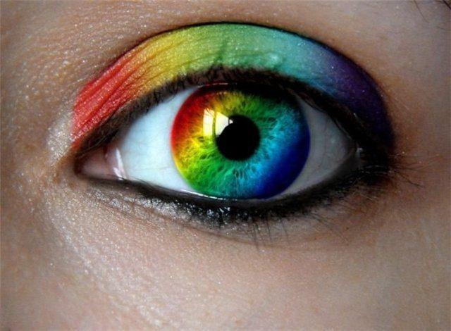 Определяем характер человека по цвету глаз