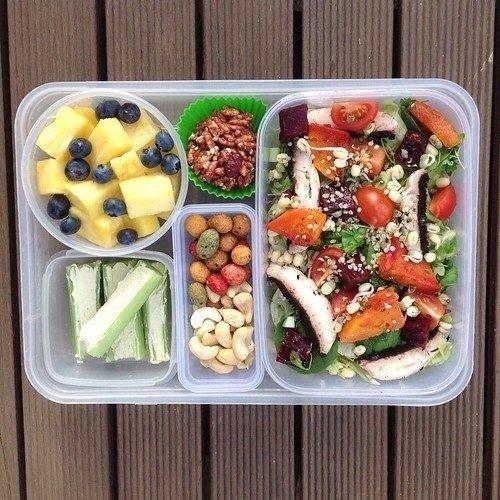 идеальное меню правильного питания для похудения