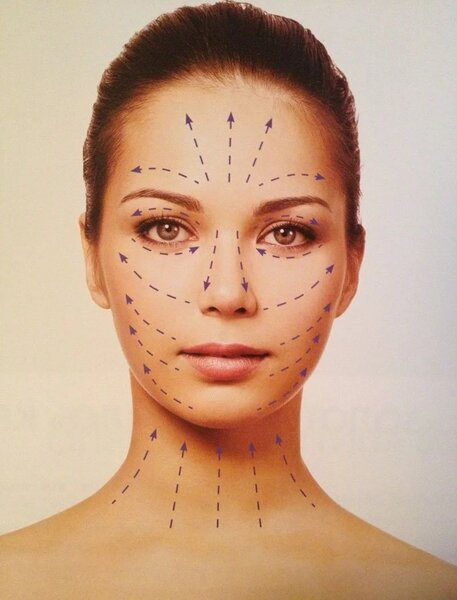 Основные проблемы «увядающей» кожи