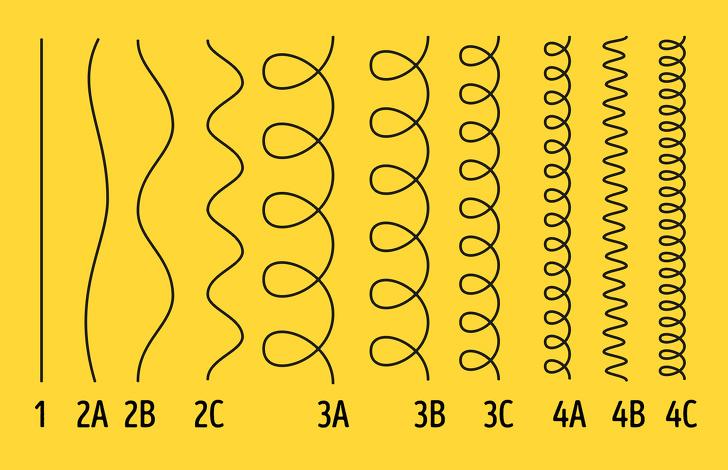 Как узнать свой тип волос