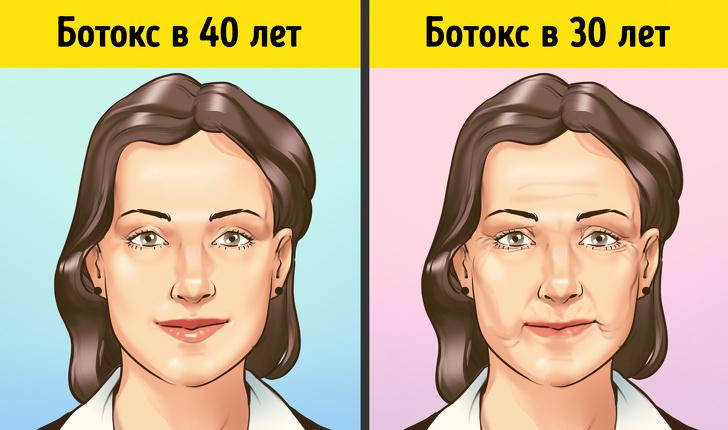 Мифы о красоте, которые делают нас беднее