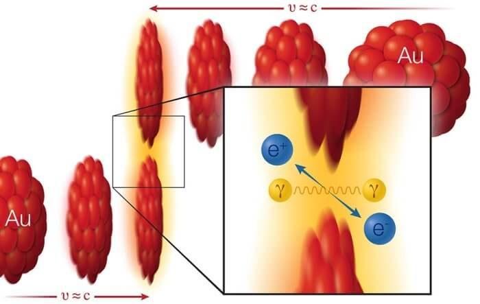 Физики впервые увидели превращение фотонов в материю