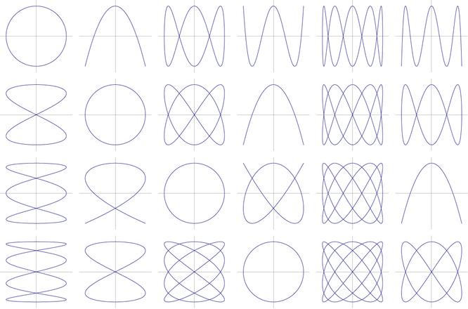 Головоломная оптическая иллюзия (официально лучшая в мире!)