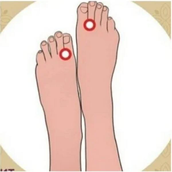 Биологически активные точки на теле