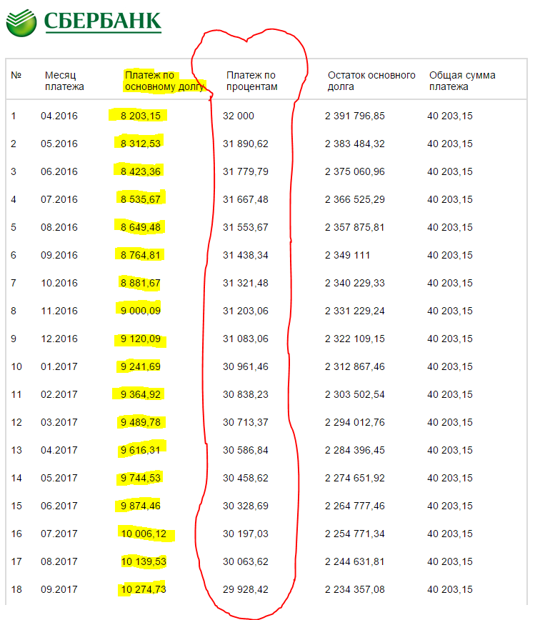 Изображение - Как рассчитать выплаты по ипотеке на 10, 15, 20 и 30 лет 2cc272d90f