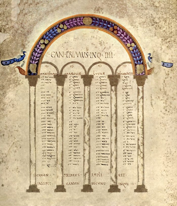 История одной Книги: в каком виде существовал текст Нового Завета в разные эпохи