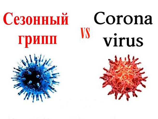 Приметы, которые помогут отличить грипп от коронавируса