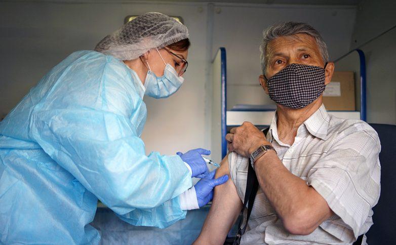 Поддержка Путина вакцинации от коронавируса